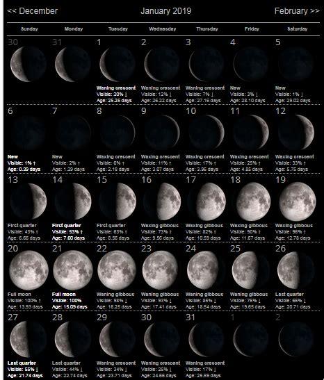 january full moon calendar calendar