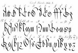 Type Of Letters Writing Different Writing Styles Images