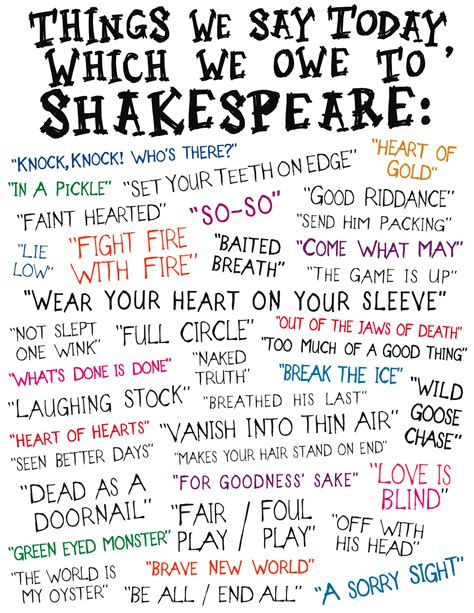 Shakespeare Quotes And Its Meaning