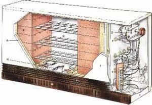 Radiateur Electrique A Accumulation : le chauffage lectrique accumulation ~ Dailycaller-alerts.com Idées de Décoration