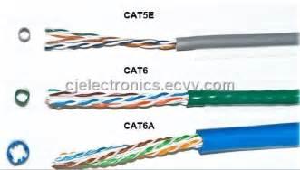 cat 5 vs cat 6 eli5 the difference between cat5 cat5e cat6 cat6a and