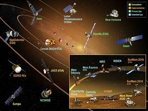Future Planetary Exploration: Proposed 2017 planetary ...