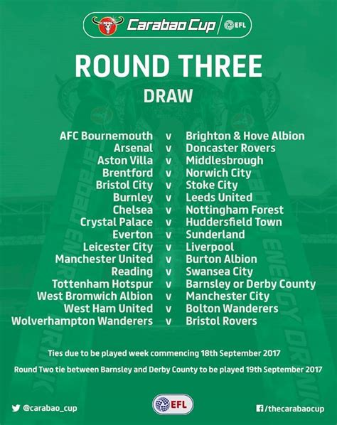 Carabao Cup Fixtures On Tv / Carabao Cup fixtures, are ...