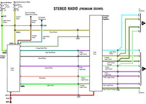 Ford Explorer Radio Wiring Diagram Circuit