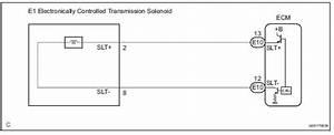 Toyota Sienna Service Manual  Pressure Control Solenoid  U0026quot D