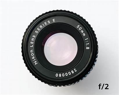 Aperture Lens Diaphragm Shutter Animation Guide Ultimate