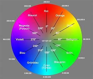 Komplementärfarbe Zu Blau : welche farbe wird absorbiert wenn ein objekt gelb orange ist spektrum absorbieren ~ Watch28wear.com Haus und Dekorationen