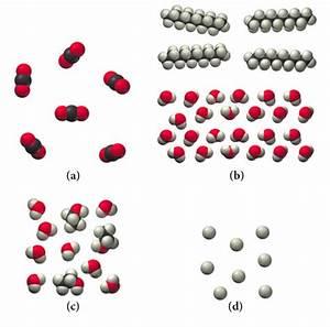 Determine Whether Each Molecular Diagram R