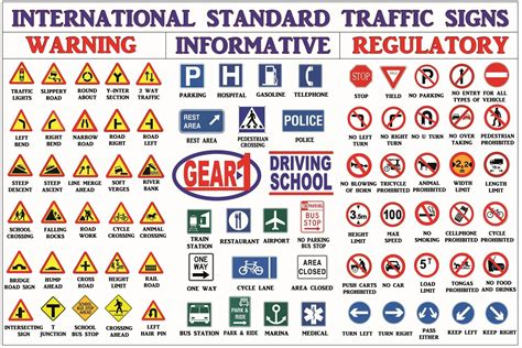 International Road Signs Gallery. Barnwood Signs Of Stroke. Basketball Cheer Signs. Depot Signs Of Stroke. Bernard Signs. Ready Signs. Unconsciousness Signs Of Stroke. Ild Signs. Oklahoma Signs
