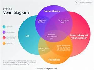 Colorful Venn Diagram Powerpoint Template