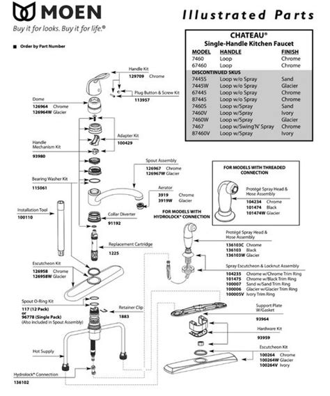 moen kitchen faucet repair manual moen 7400 kitchen faucet manual moen 7400 kitchen faucet repair diagram website of yunerisk