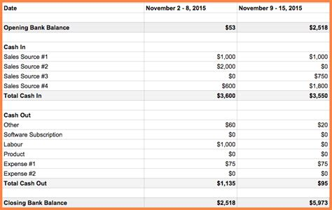 8 cash flow spreadsheet template excel spreadsheets group