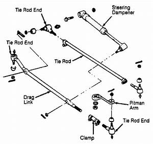 Jeep Cherokee Tie Rod Diagram