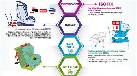 si es isofix qué es el sistema isofix y cómo se utiliza