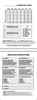 Behavior Modification Books For Parents by Child Behavior Contracts Charts
