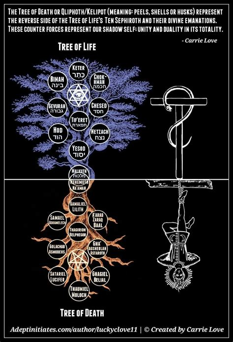 kabbalah a introduction kabbalah the tree of and the qliphoth alchemy