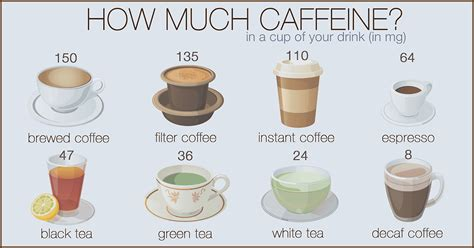 does white tea caffeine how much caffeine is in tea and which teas are caffeine free tea life