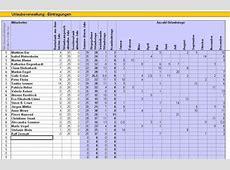 Fehltage, Resturlaub und Ferienplanung für Firmen – Excel