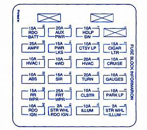 Chevy Zr2 2003 Fuse Box  Block Circuit Breaker Diagram