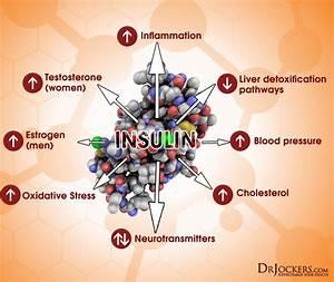 Hemoglobin A1c Range Chart Top 5 Blood Tests For Inflammation Drjockers Com