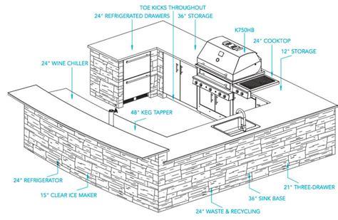 outdoor kitchen design plans outdoor kitchen plans kalamazoo outdoor gourmet