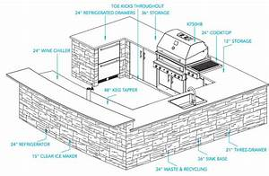 Outdoor kitchen plans kalamazoo outdoor gourmet for Outdoor kitchen layout