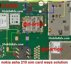 Nokia Asha 210 Insert Sim Problem Jumper