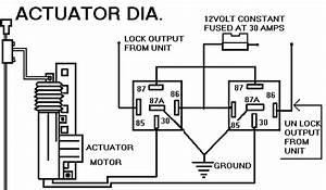 Actuator Diagram