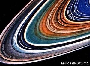 Todo sobre el Sistema Solar - Saturno