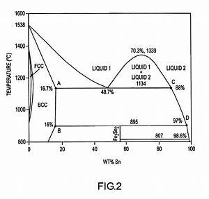 Patent Us6685754