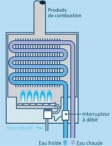 Chauffe Eau Gaz Instantané : ligne gaz et vacuation de votre chauffe eau au gaz naturel ~ Melissatoandfro.com Idées de Décoration