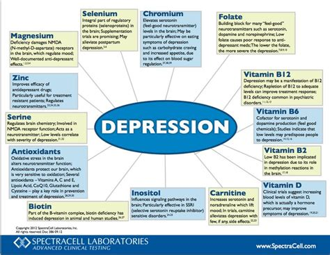What's The Most Effective Depression Treatment Option. Digital Agencies Philadelphia. Masterbation And Weight Loss. Writing Samples For Graduate School Application. Hospital Software Systems Doberman Puppy Food. Appliance Repair Concord Nc Income Tax Liens. It Help Desk Responsibilities. Laser Eye Surgery For Keratoconus. Cheapest Car Insurance Review