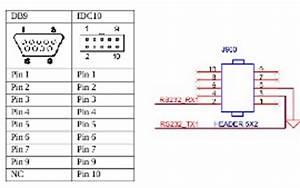 Schema Cablage Rj45 Ethernet : manuel du sch ma de c blage usb pour un behringer ~ Melissatoandfro.com Idées de Décoration