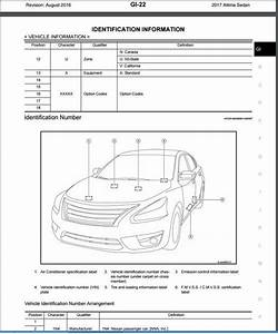 Nissan Manual  U2013 Best Repair Manual Download
