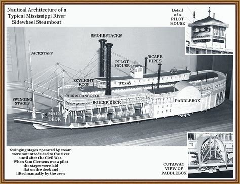 Pioneer Boats Careers by Samuel Clemens Steamboat Career Glossary Of Terms