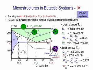 Eutectic Microstructure Binary Phase Diagrams