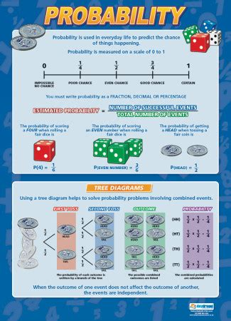 probability maths numeracy educational school posters