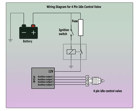 different types of electrical wiring diagrams types of