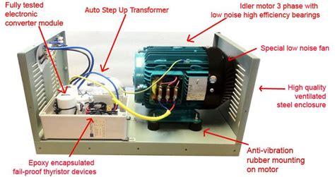 phase   phase converter produce   phase power