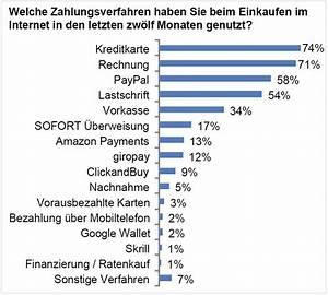 Rechnung Paypal De : rechnung oder paypal heise online ~ Themetempest.com Abrechnung