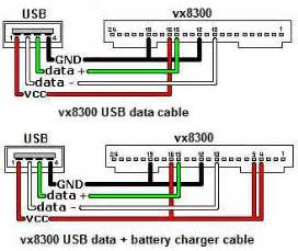 similiar iphone 4 charger wiring diagram color keywords iphone usb charger wiring diagram likewise aux cable wiring diagram · last edited by desidude 07 08 2006 at 01 31 am