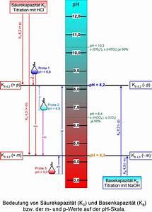 Ph Wert äquivalenzpunkt Berechnen : parameter zur beurteilung einer wasserprobe ~ Themetempest.com Abrechnung