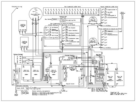 Software Document Boat Wiring The Hull Truth