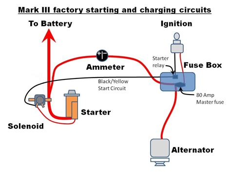 Basic Ford Solenoid Wiring Diagram 3 Post by Iii Solenoid Removal