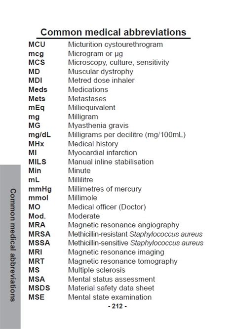 Medical Acronyms Abbreviations And Symbols