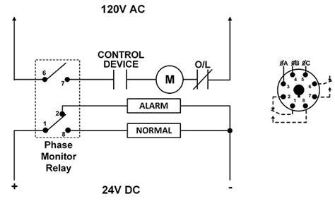 Isolated Alarm Circuit Output Plug Phase Monitor