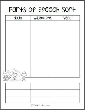 free printable parts of speech word sort templates weareteachers
