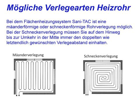 Tackerplatte Fußbodenheizung Warmwasser, Sanitac