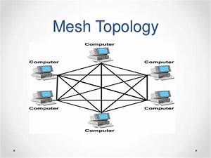 Network Topology Ppt