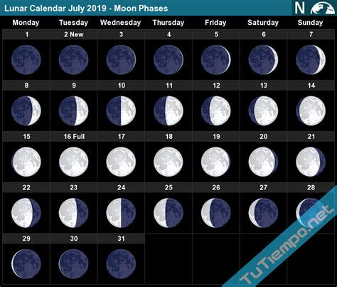 lunar calendar july  moon phases